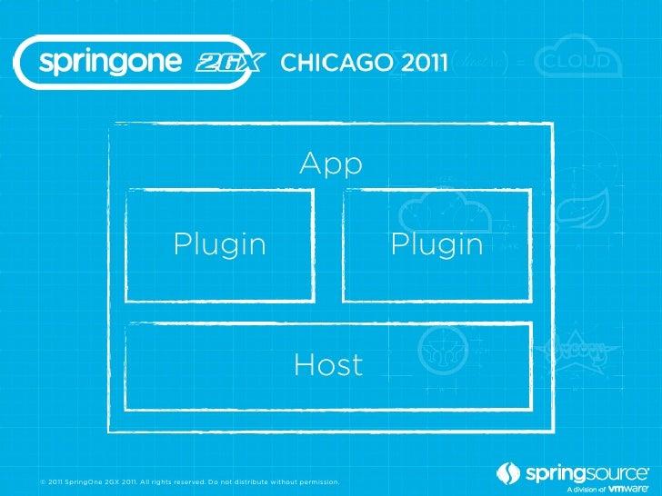 App                                     Plugin                                             Plugin                         ...