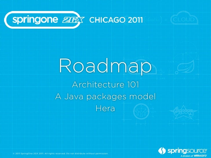 Roadmap                                         Architecture 101                                     A Java packages model...