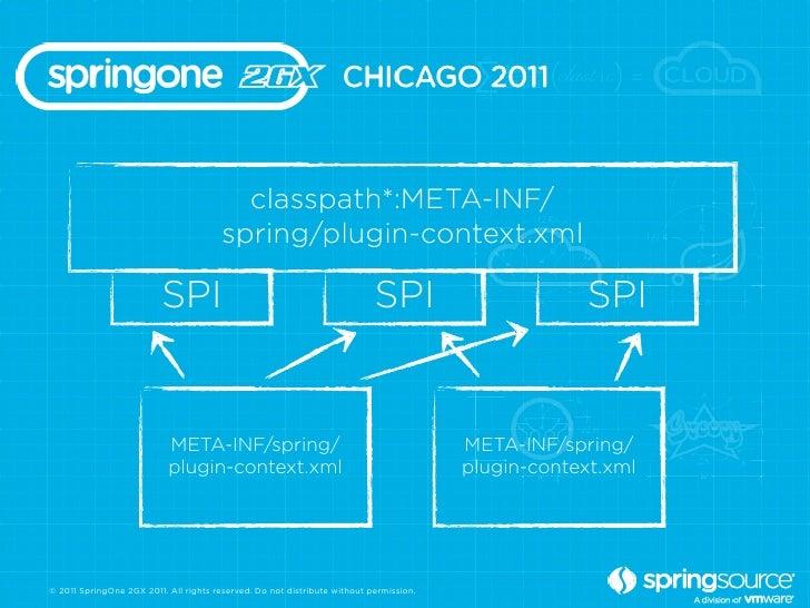 classpath*:META-INF/                                       spring/plugin-context.xml                          SPI         ...