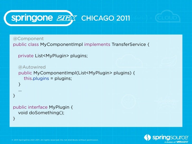 @Component public class MyComponentImpl implements TransferService {      private List<MyPlugin> plugins;      @Autowired ...