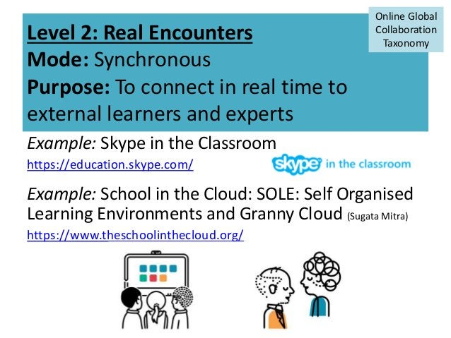 'A Week in the Life', Global Project Grade 3-6 Tool: Edmodo Global 'Handshakes' Virtual Classroom – Techno-personal skills