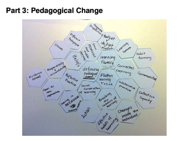 Changing roles…… • The role of the teacher (as 'Activator' – Hattie) • The role of the student (as active learner) • The r...