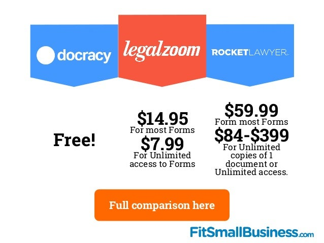 ∂Cost of Membership/ Attorney Assistance