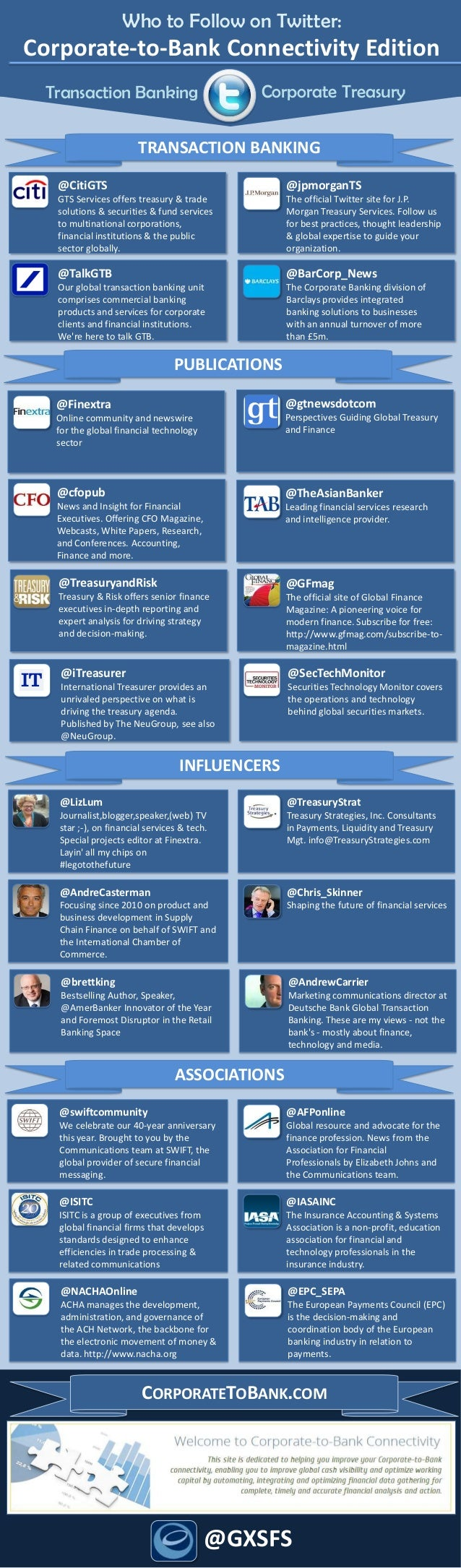 Who to Follow on Twitter:Corporate-to-Bank Connectivity Edition Transaction Banking                         Corporate Trea...