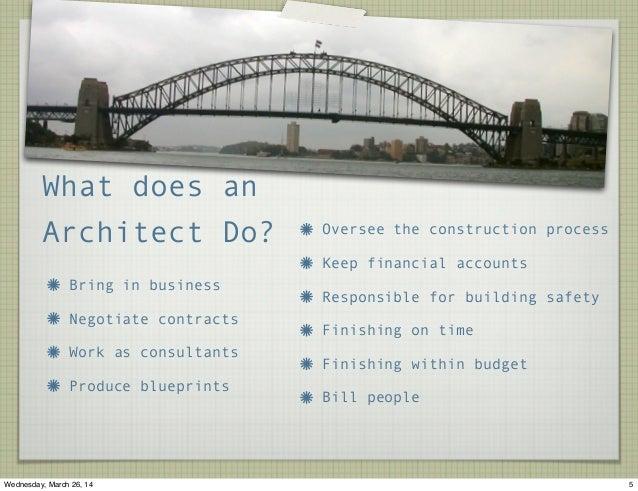 What Do Architects Do architects: who uses trigonometry?