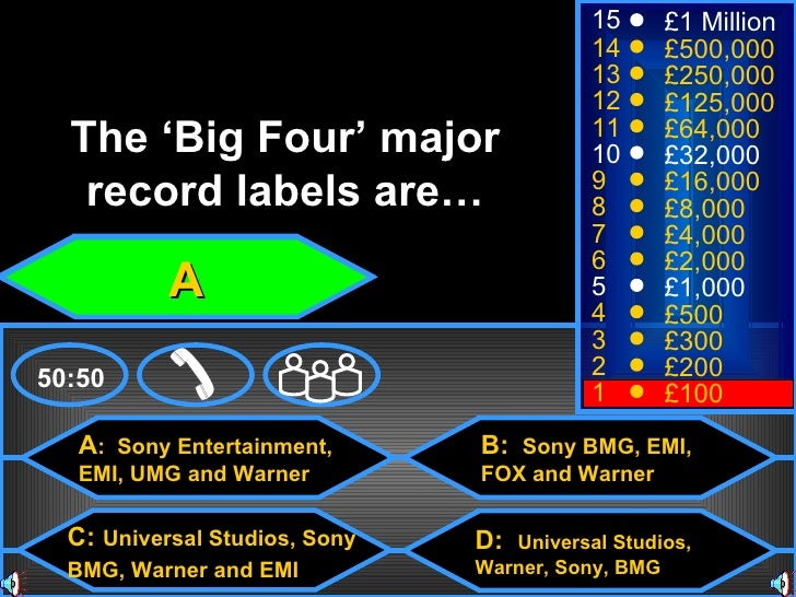 Who Wants To Be A Millionaire The Music Industry