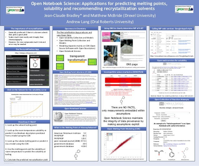 RESEARCH POSTER PRESENTATION DESIGN © 2011 www.PosterPresentations.com Open Notebook Science: Applications for predicting ...
