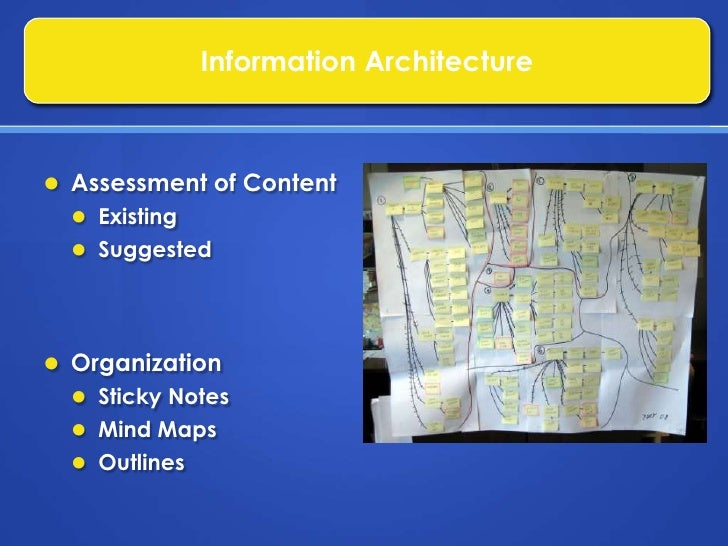 Publications<br />Planning<br />Competitive Analysis<br /><ul><li>Coordination & Cooperationwith University