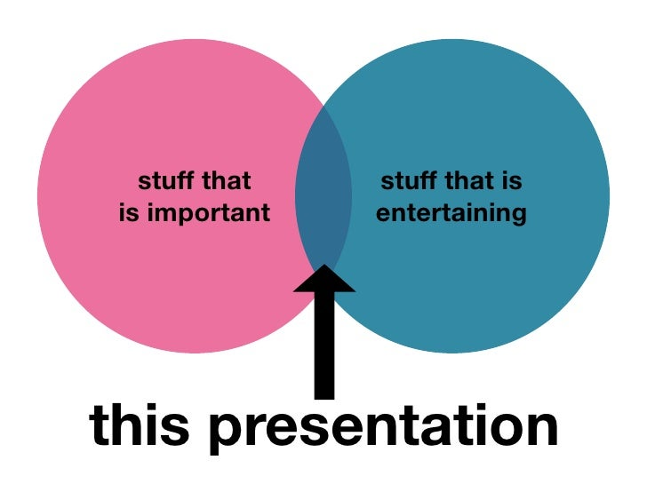 stuff that   stuff that is  is important   entertaining     this presentation