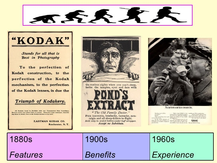 1960s Experience 1900s Benefits 1880s Features