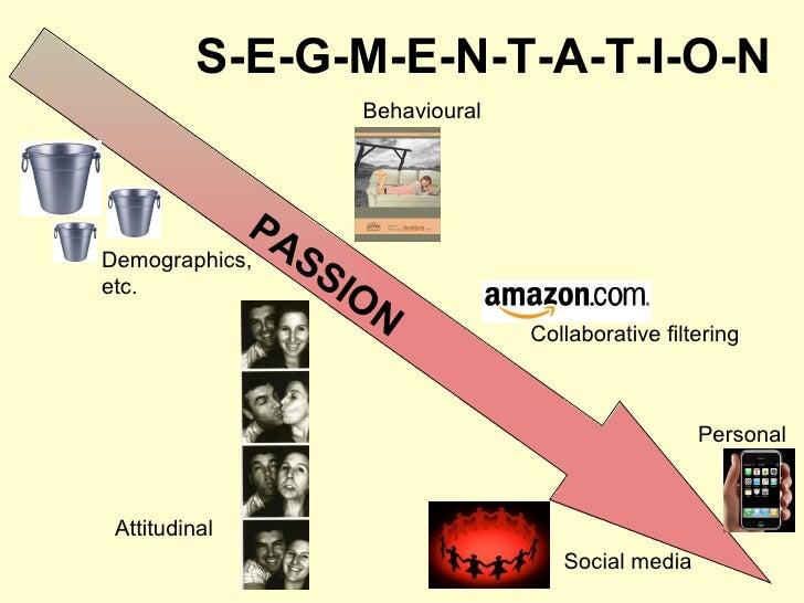 PASSION Demographics, etc. Collaborative filtering Attitudinal Social media  Personal Behavioural S-E-G-M-E-N-T-A-T-I-O-N