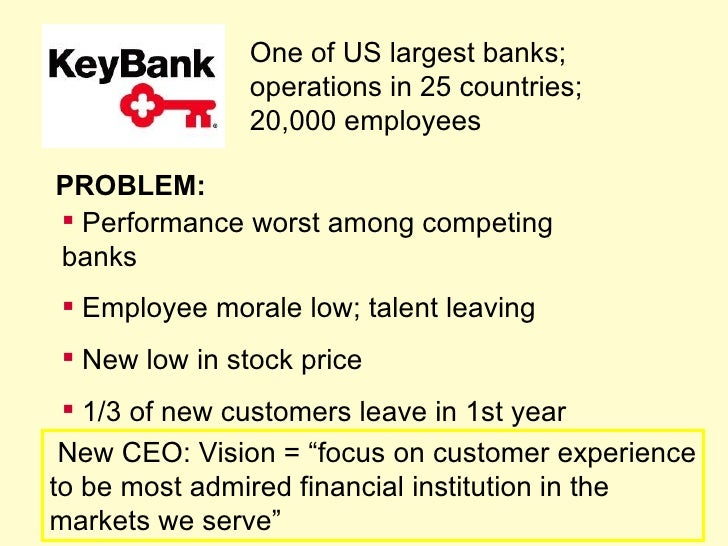 PROBLEM: One of US largest banks; operations in 25 countries; 20,000 employees <ul><li>Performance worst among competing b...