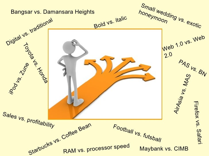 iPod vs. Zune Maybank vs. CIMB Toyota vs. Honda RAM vs. processor speed Firefox vs. Safari AirAsia vs. MAS Bangsar vs. Dam...
