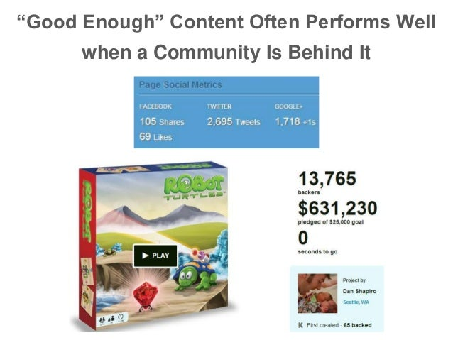 """""""Good Enough"""" Content Often Performs Well when a Community Is Behind It"""