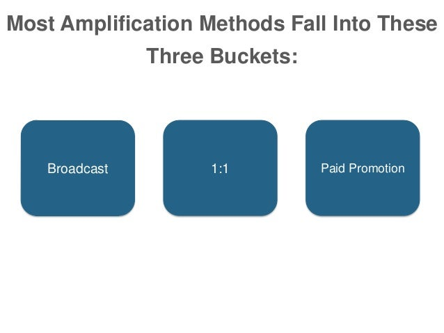Most Amplification Methods Fall Into These Three Buckets: Broadcast 1:1 Paid Promotion