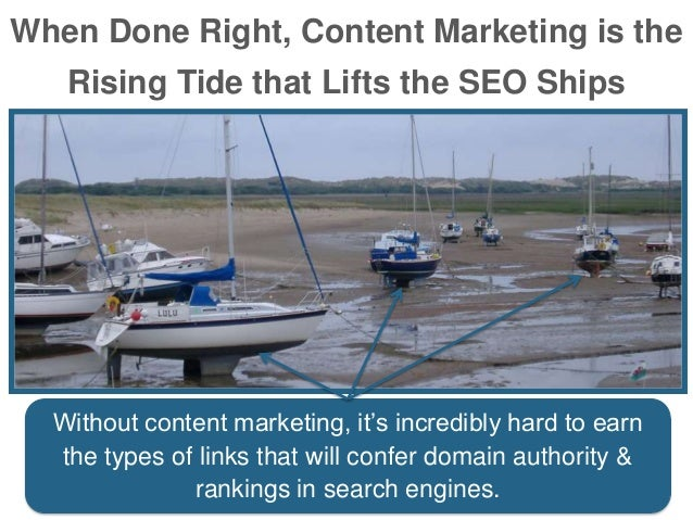 When Done Right, Content Marketing is the Rising Tide that Lifts the SEO Ships Without content marketing, it's incredibly ...