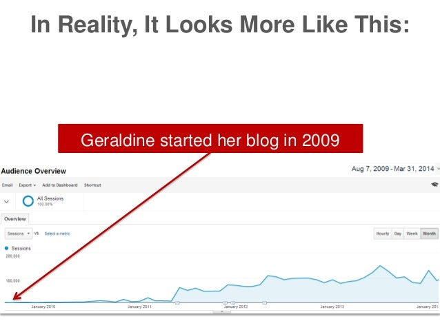 Geraldine started her blog in 2009 In Reality, It Looks More Like This: