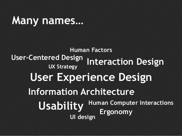 Many names… Information Architecture Interaction Design Ergonomy Usability User Experience Design UX Strategy Human Factor...