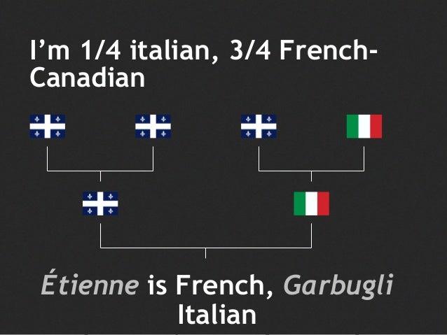 I'm 1/4 italian, 3/4 French- Canadian Étienne is French, Garbugli Italian