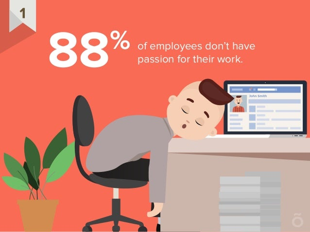 Why Most Workplaces Suck Slide 2