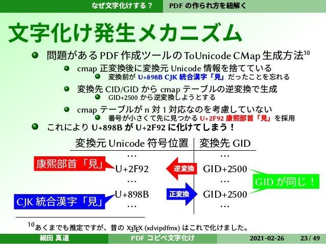 なぜ文字化けする? PDF の作られ方を紐解く 文字化け発生メカニズム 問題がある PDF 作成ツールの ToUnicode CMap 生成方法10 cmap 正変換後に変換元 Unicode 情報を捨てている 変換前が U+898B CJK ...