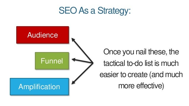 SEOAs a Strategy: Audience Amplification Funnel Once you nail these, the tactical to-do list is much easier to create (and...