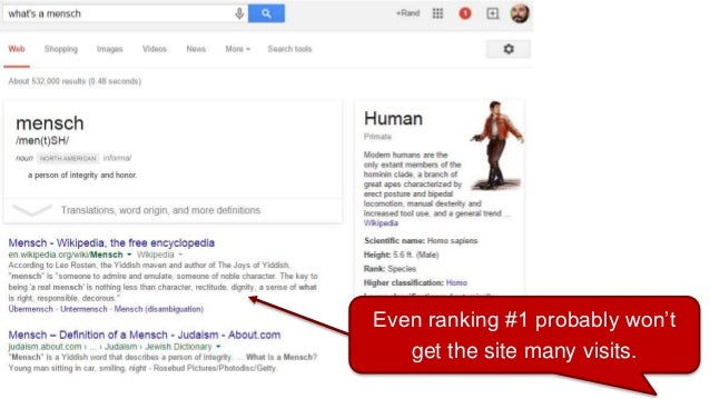 Even ranking #1 probably won't get the site many visits.