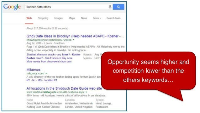 Opportunity seems higher and competition lower than the others keywords…