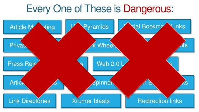 Every One of These is Dangerous: Article Marketing Private Blog Networks Article Directories Link Directories Web 2.0 Link...