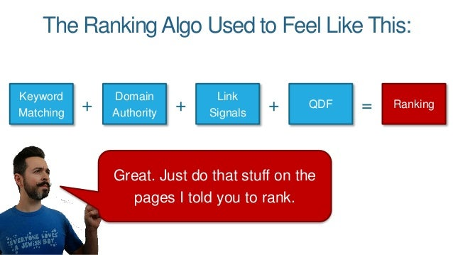 The Ranking Algo Used to Feel Like This: Keyword Matching Domain Authority Link Signals QDF Ranking+ + + = Great. Just do ...