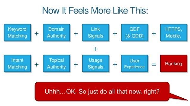 Now It Feels More Like This: Keyword Matching Domain Authority Link Signals QDF (& QDD) Ranking + + + + Uhhh…OK. So just d...