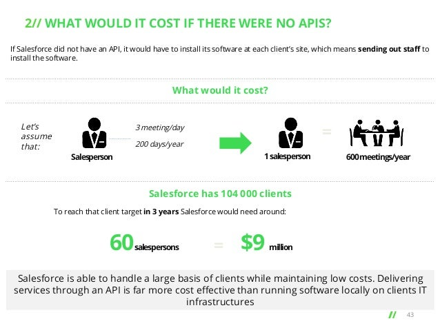 Why should C-Level care about APIs? It's the new economy, stupid. Slide 43