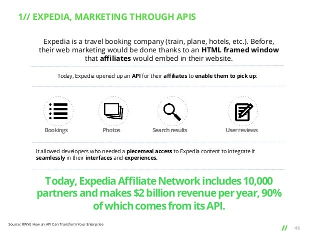 Why should C-Level care about APIs? It's the new economy, stupid. Slide 46