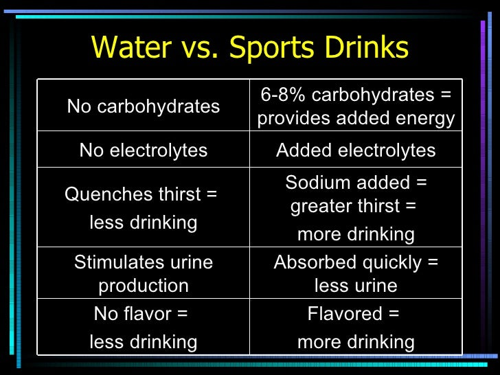 Why is water better than sports drinks online betting nba finals