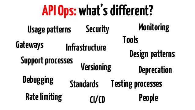 1995 Why do we need a Web site? 2000 2005 2010 Of course we have a Web site Of course we have an API Why do we need an API?