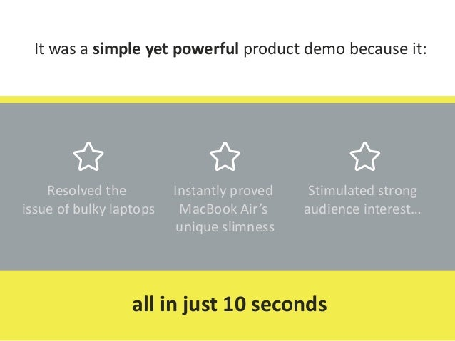 It was a simple yet powerful product demo because it: Instantly proved MacBook Air's unique slimness Resolved the issue of...