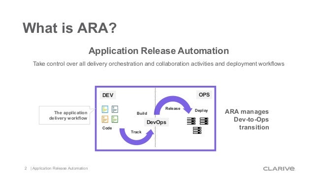 Why Release Automation Matters Slide 2