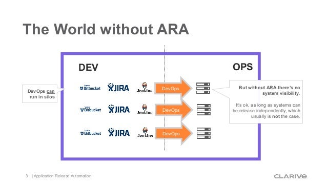 Why Release Automation Matters Slide 3