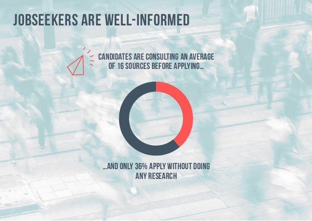 JOBSEEKERS ARE WELL-INFORMED Candidates are consulting an average of 16 sources before applying… …and only 36% apply witho...