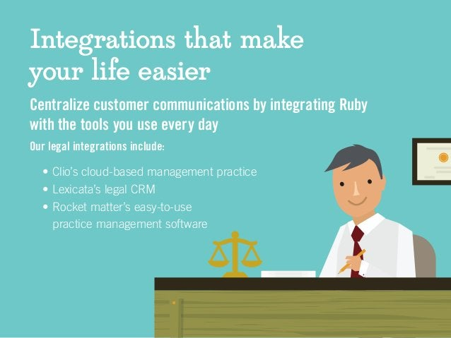 Integrations that make your life easier Centralize customer communications by integrating Ruby with the tools you use ever...
