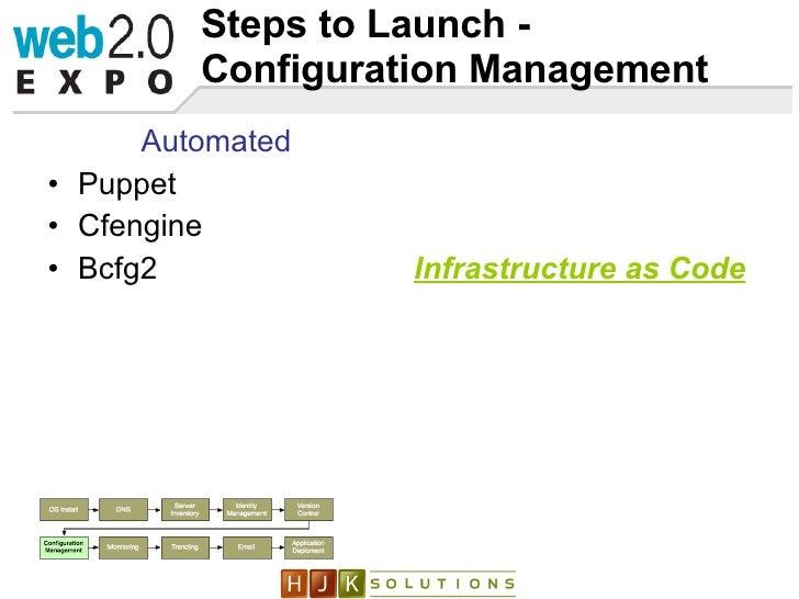 Steps to Launch - Configuration Management <ul><li>Automated </li></ul><ul><li>Puppet </li></ul><ul><li>Cfengine </li></ul...
