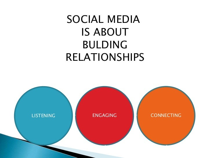 why use social media Today, it's impossible to deny the prevalence of social media platforms such as facebook, twitter, instagram, linkedin, and blogs social media has proven.