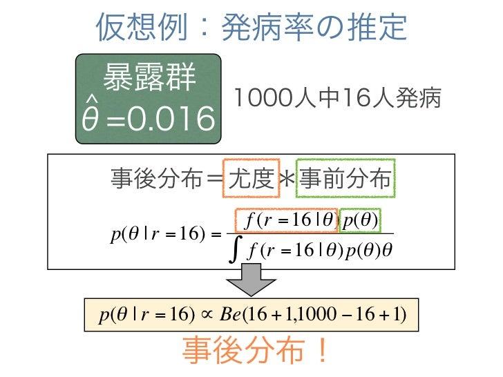 仮想例:発病率の推定  暴露群^                                         1000人中16人発病θ=0.016    100          x <- seq(0, 0.04, length=100) ...