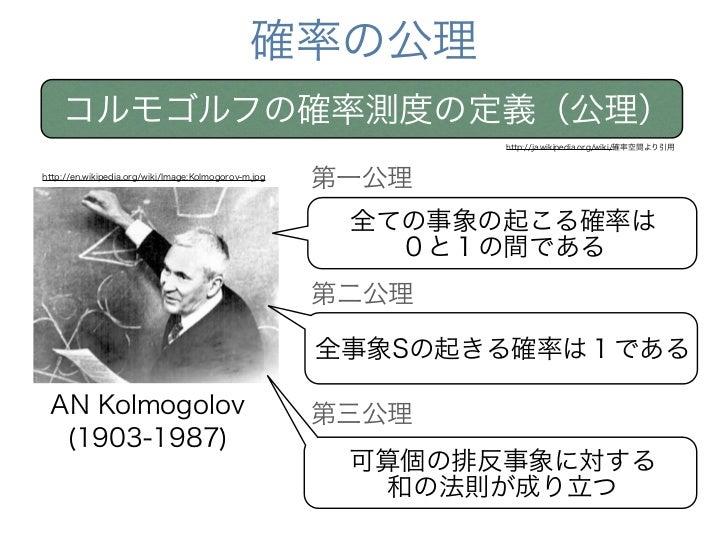 確率の公理    コルモゴルフの確率測度の定義(公理)                                                             http://ja.wikipedia.org/wiki/確率空間よ...