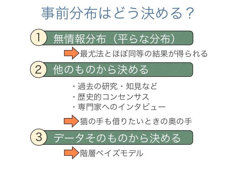 III.デフォルトあるいは糊代として      の事前分布の利用 III-1 リスク分析と事前分布 III-2 助け合いvia事前分布:階層ベイズ III-3 糊代 としての事前分布の利用