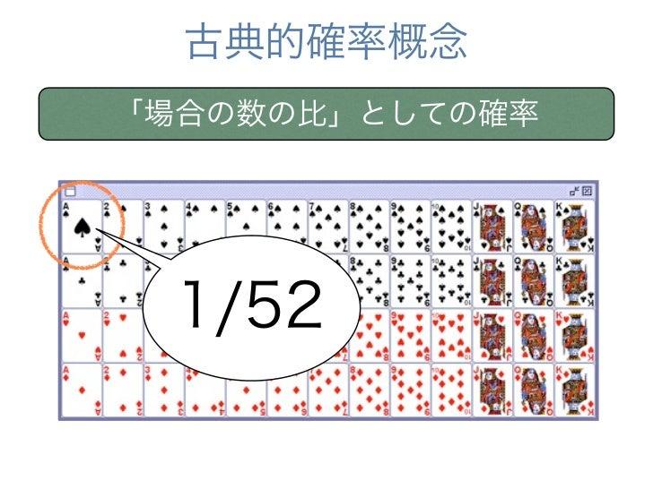 古典的確率概念「場合の数の比」としての確率  1/52