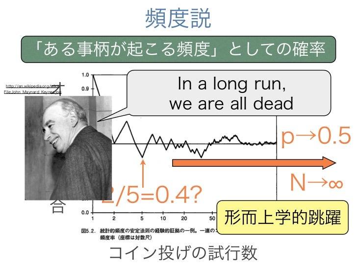 頻度説          「ある事柄が起こる頻度」としての確率                       オhttp://en.wikipedia.org/wiki/File:John_Maynard_Keynes.jpg          ...