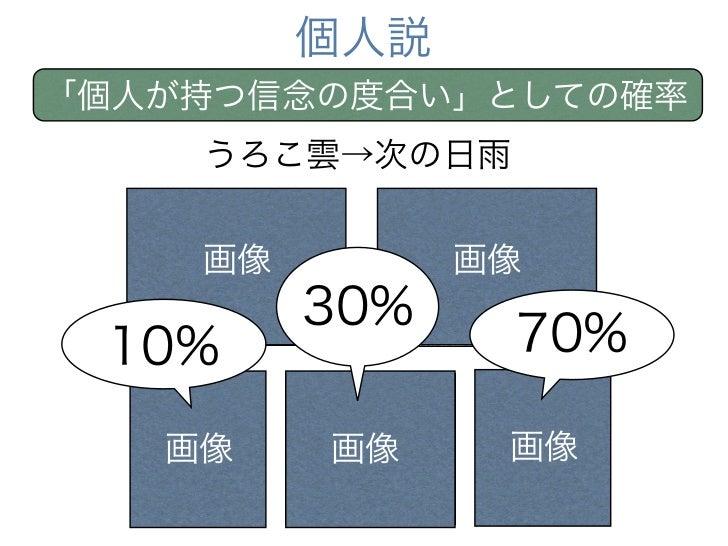 個人説「個人が持つ信念の度合い」としての確率    うろこ雲→次の日雨    画像         画像         30% 10%            70%   画像    画像     画像