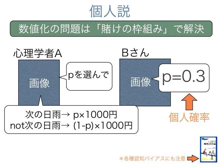 個人説 数値化の問題は「賭けの枠組み」で解決心理学者A             Bさん   画像         pを選んで                   画像    p=0.3   次の日雨→ p 1000円          個人確率...