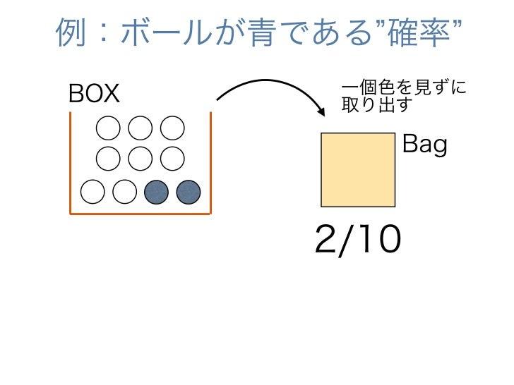 例:ボールが青である 確率         一個色を見ずにBOX      取り出す            Bag        2/10